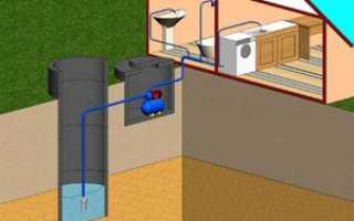 Схема водопровода из колодца с погружным насосом