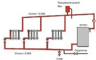 Циркуляционный насос для открытой системы отопления