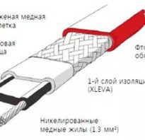 Саморегулирующий кабель для водопровода