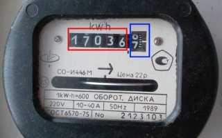 Как списывать счетчик электроэнергии