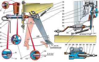 Замена рабочего цилиндра сцепления уаз буханка
