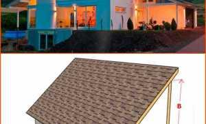 Максимальная длина односкатной крыши