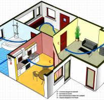 Как собрать вентиляцию в частном доме