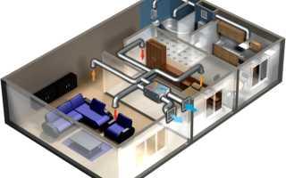 Как сделать приточную вентиляцию в доме
