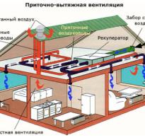 Как правильно сделать вентиляцию в двухэтажном доме