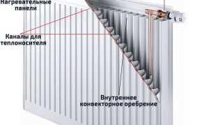 Что нужно для установки радиатора отопления