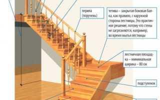 Как сделать крутую лестницу удобной