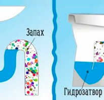 В туалете запах канализации что делать