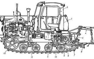Дт 75д технические характеристики