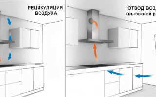 Как работает вытяжка без отвода в вентиляцию