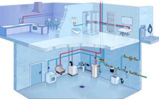 Системы водопровода холодной воды