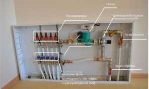 Как включить теплый пол водяной