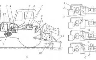 Гидронавесная система трактора