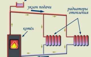 Циркуляция в системе отопления частного дома
