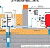 Система водопровода от скважины