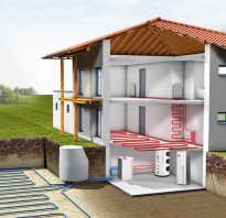 Циркуляционные насосы для систем отопления дома